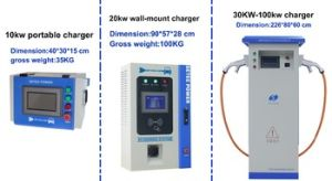 Safe & Stable Electric Vehicle Charging Station pictures & photos