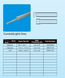 AS/NZS 2053 Standard Plastic / PVC/ PVC-U Pipe/Pipes / Conduit for Electrical Wire (WHITE or ORANGE or GREY colour) pictures & photos