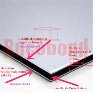 ISO Certification Aluminum Composite Panel PVDF PE Coating pictures & photos