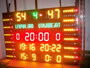 LED Score Sign LED Score Display LED Score Board
