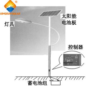 Solar LED Street Light (KS-2107) pictures & photos
