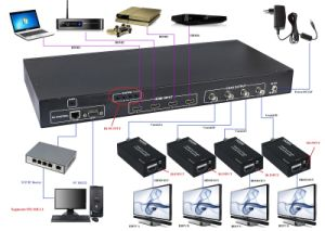 100m 4X4 HDMI to Coaxial Matrix Switcher Support IR Control (RS-232, TCP/IP, EDID) pictures & photos