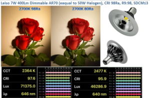 CREE Chip Halogen Size B15 Base Dimmble LED Ar70 pictures & photos