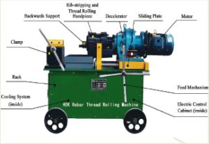 Rebar Thread Rolling Machine (rebar rib-stripping and thread rolling machine) pictures & photos