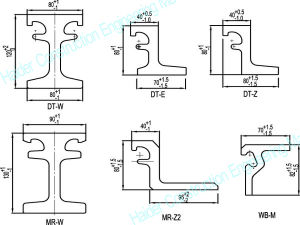 Middle Beam, Middle Beam Profile pictures & photos