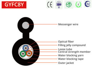 Light Self-Supporting Optical Fiber Cable Product pictures & photos