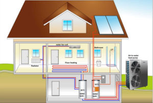 En14825 Certificate Evi Air to Water Heat Pump 36kw for Europe Floor Heating pictures & photos