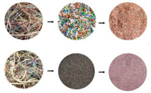 Wastes Used Copper Wire Recycling Crushing Machine pictures & photos