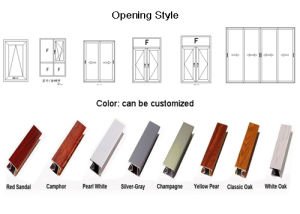 Feelingtop Window Supplier for Aluminium Wood Window (FT-WW90) pictures & photos