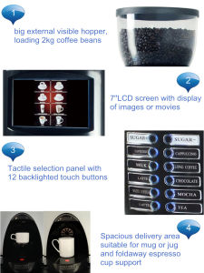 Golden Milano E3s - Bean to Cup Coffee Machine (Vending Version) pictures & photos