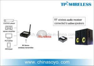 RF Stereo Wireless Transmitter Receiver Solution to DJ Loudspeaker System pictures & photos