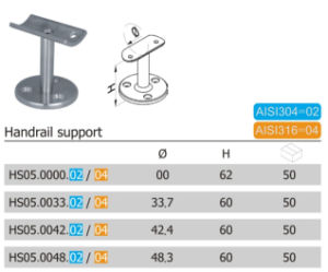 Stronger Stainless Steel Bathroom Handrail Support (HS05.02/04) pictures & photos
