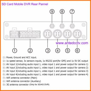 4 Channel Mdvr Systems with GPS Tracking for Vehicles CCTV Surveillance pictures & photos