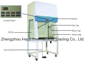 CE Certified Laboratory Laminar Flow Fume Hood (FH-1000X) pictures & photos