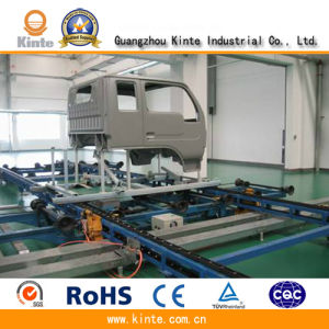 Automatic Painting System for Automobile