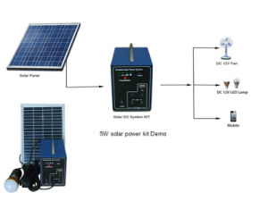 Solar Home System pictures & photos