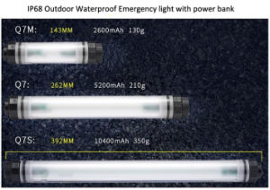 IP68 waterproof camping lamp with power bank pictures & photos