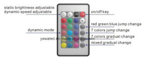 RGB Controller with 24key IR Remoter pictures & photos