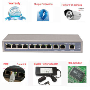 8 Port Poe Switch with 3 Giga Uplink Ports 10/100Mbps for HD IP Camera Network Solution (TS1108F) pictures & photos