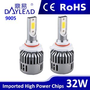 Promotional Good Quality LED Headlight with COB Chip pictures & photos