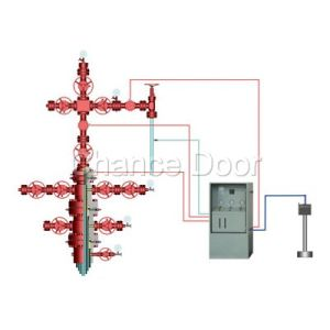 High Pressure Oil & Gas Wellhead and Automatic Safety Control System pictures & photos