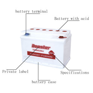 Deep Cycle Battery Dry Battery DIN66 pictures & photos