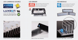 80W LED Street Light IP66 Ik10 pictures & photos