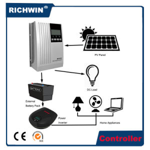 20A 24V OEM Home MPPT Solar Charge Controller pictures & photos