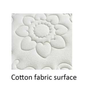 Cotton Fabric Quilted with Foam Mattress Base pictures & photos