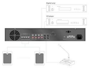 Se-60 60W Amplifiers Public Address PA Mixer Amplifier pictures & photos