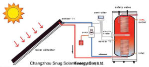 Split Pressure Solar Water Heater System with Controller pictures & photos