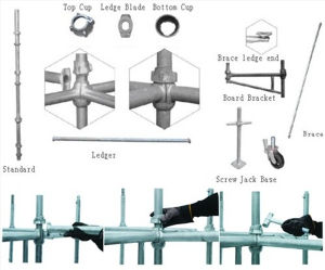 Cup Lock Scaffolding for Building Construction pictures & photos