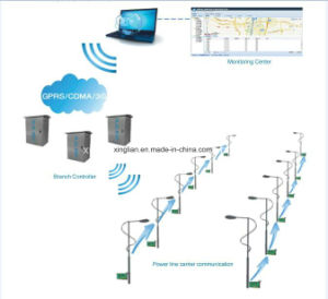 Smart Lighting Control System Xldl-8001 pictures & photos