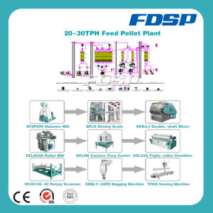 SGS Approved Porket Feed Manufacturing Equipment pictures & photos