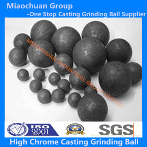 High Chromium Cast Iron Grinding Ball 20mm, 30mm, 40mm, 50mm, 60mm, 70mm, 80mm, 90mm, 100mm, 110mm, 120mm, 130mm, 140mm, 150mm