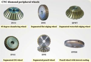 CNC Peripheral Wheels (IFCO) pictures & photos