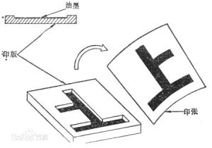 Automatic Small Taiwan Rotogravure Gravure Intaglio Printing Press Machine Japan 5