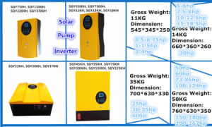 off Grid Inverter Without Battery with Solar Panel and AC Pump Conclude Solar Pumping System pictures & photos