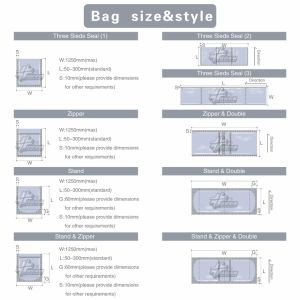 Tiemin High Quality High Speed Automatic Three-Side Bag-Making Machine (Three-side-seal, Stand pouch & zipper bag) HD-1250ull pictures & photos