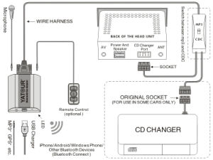 VW Car Accessories Connect to CD Changer Port Wireless Bluetooth Adapter (8pin /12pin/10pin plug for VW Audi skoda seat) pictures & photos