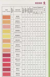 Acid Red 88 (Acid Red A)