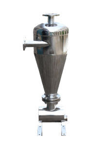 Sand Separators Hydrocyclone Filters Industrial Water Prefiltration pictures & photos