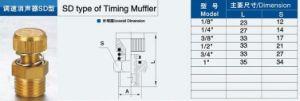 SD Type of Timing Muffler