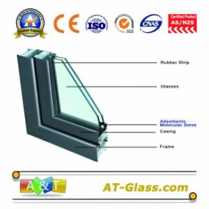 3-12mm Insulated Glass with Low-E Glass Used for Window Building etc pictures & photos