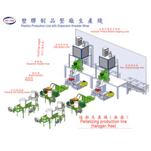 Complete Plastic Pelletizing Production Line