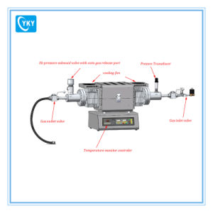 Compact Mini High Pressure Gas Tube Furnace Withsuper-Alloy pictures & photos