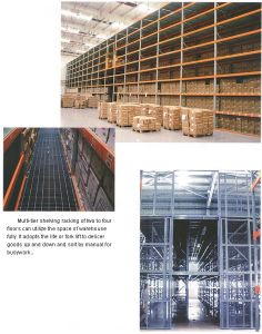 Multi-Tier Shelving Racking System pictures & photos