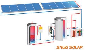 Domestic Solar Water Heater System with CE pictures & photos