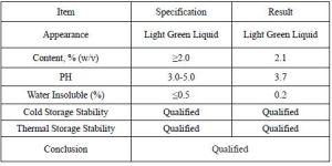 High-Efficiency Fungicides- Kasugamycin 2% SL with CAS 19408-46-9 pictures & photos