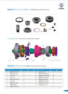 Poclain Motor Parts Made in China (Ms25 Parts) pictures & photos